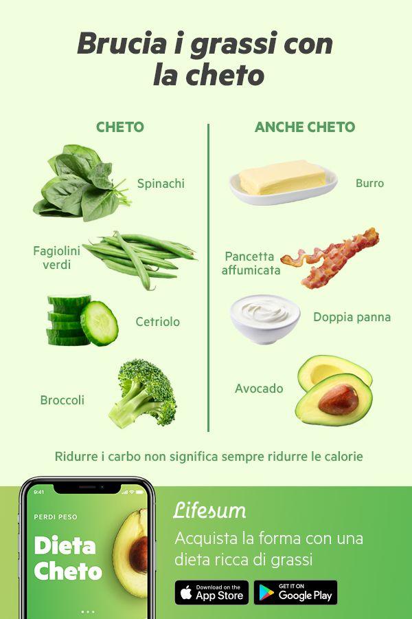 dieta keto faza de platou)