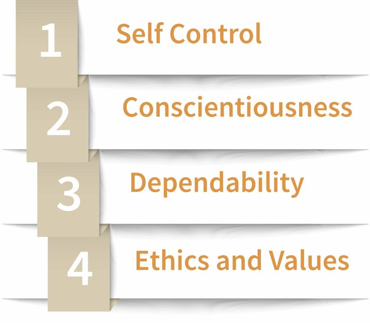 integrity test , online integrity assessment , psychometric test for integrity