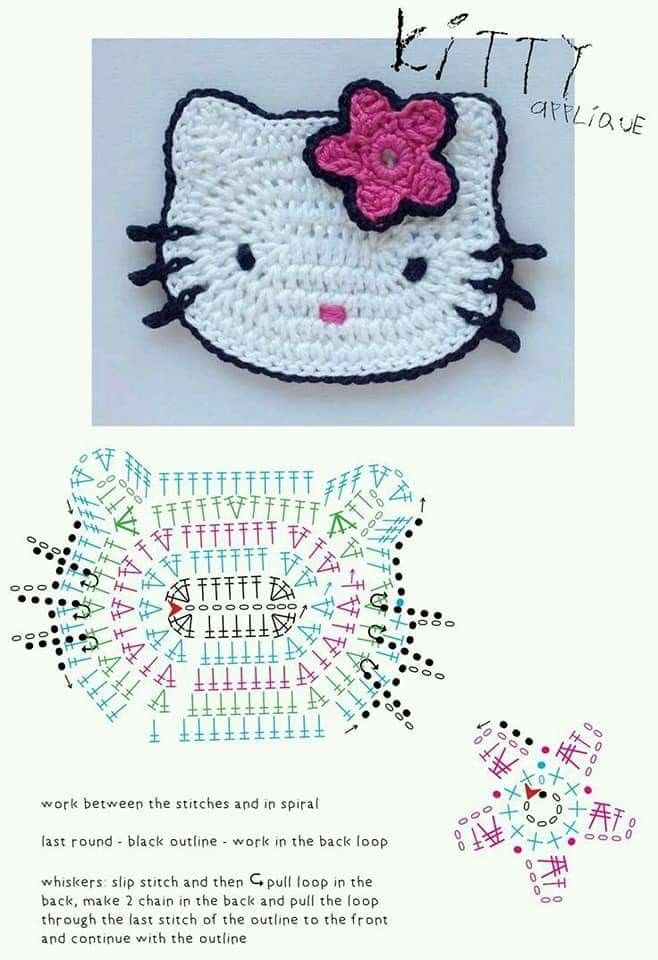 Haakpatroon Voor Hello Kitty Kopje Haakprojecten Colchas Para