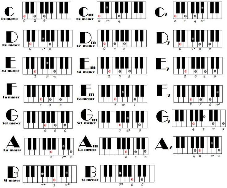 notas musicales de piano pdf
