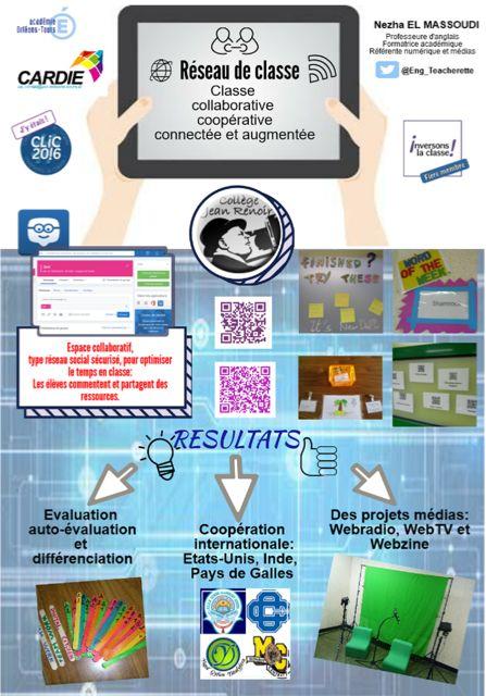 A l'occasion de l'université d'été de Ludovia, 14ème édition, de nombreux enseignants et autres membres de la communauté éducative vont venir présenter leur expérience avec le numérique sur le thème de l'année, «Partages, échanges & contributions avec le numérique». Ludomag se propose de vous donner un avant-goût de ces ateliers jusqu'au début de l'évènement, mardi […]