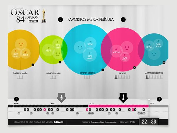 refr3sh: Digital Inspiration, Digital Web, Behance Webdesign, Behance Digitaldesign, Webdesign Infographic, Digitaldesign Design, Graphics Design, Infographic Inspiration, Info Graphics