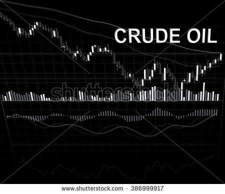 Candle stick graph chart of crude oil price stock exchange trading