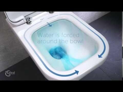 IDEAL STANDARD - AquaBlade TECHNOLOGY
