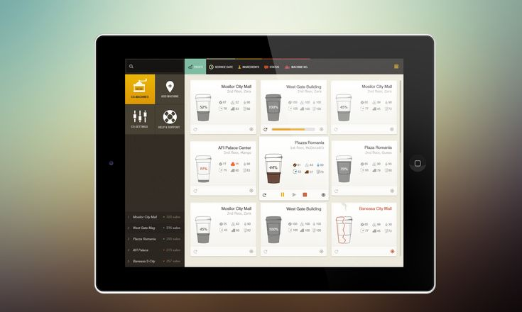 The Coffee App  by Tiberiu Neamu
