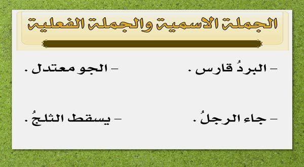 بحث عن الجملة الاسمية والجملة الفعلية تعريف إعراب أمثلة واضحة Arabic Worksheets Arabe Alphabet