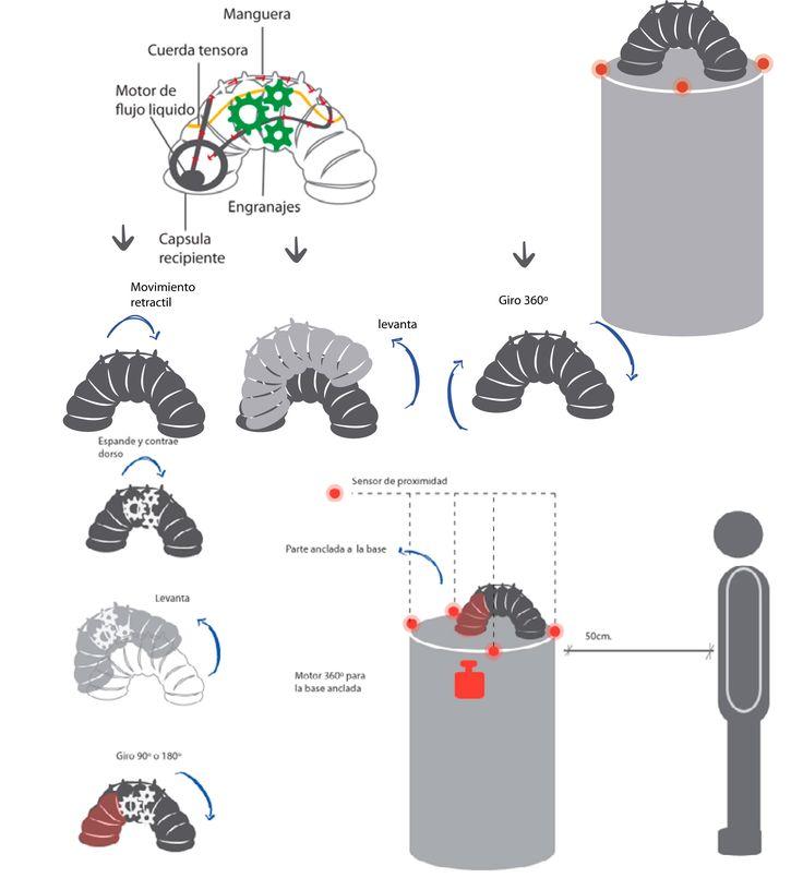 Diagrama de reactividad