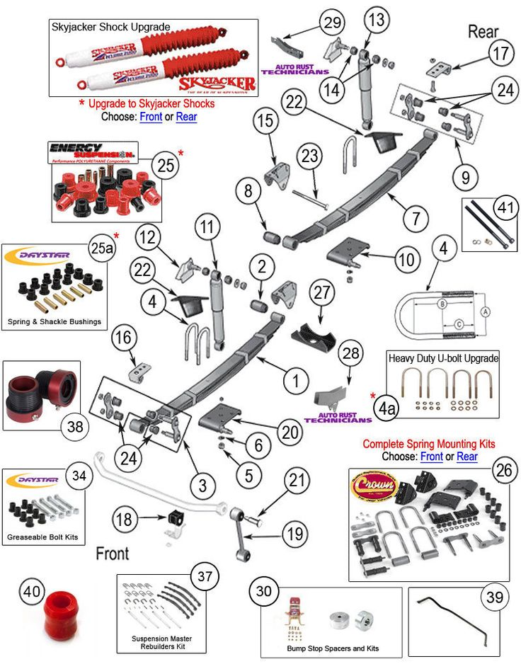 27 best jeep cj7 parts diagrams images on pinterest cj7 parts rh pinterest com jeep cj7 engine wiring diagram 1986 jeep cj7 engine wiring diagram