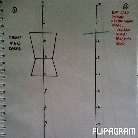 how to make a croquis by sasha poespo