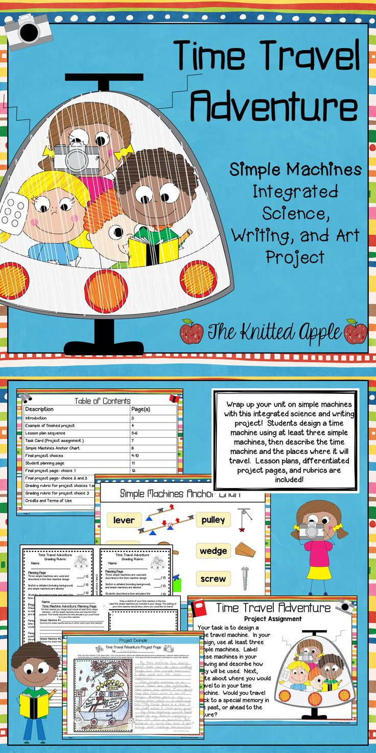 Lesson Plans For Science Projects Rubrics Science Posters And On Pinterestssc 10th Class