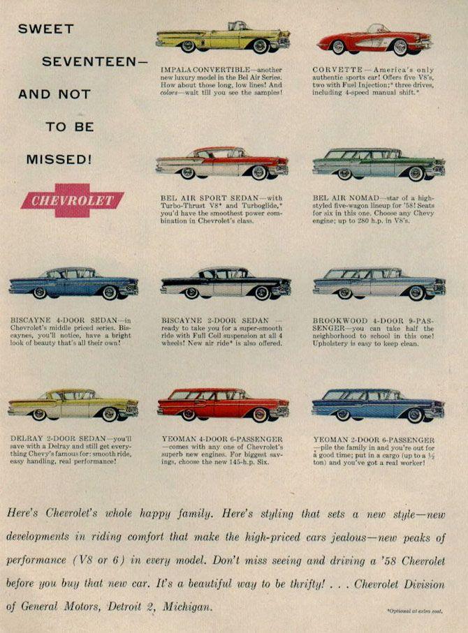 Best Cars Images On Pinterest Cars Car And Vintage Cars - Car signs on dashboardrobert jacek google