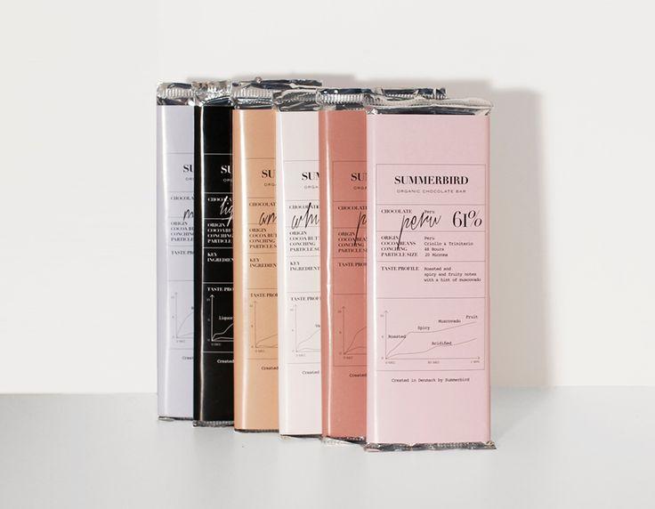 Summerbird | Pack | Pinterest