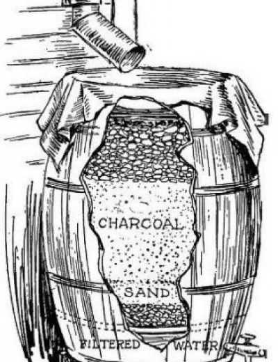 rain barrel..free online version of Household Discoveries and Mrs. Curtis's Cookbook that covers everything from how to eradicate vermin, salt fish and build a 5-hole privy, visit Household Discoveries on Open Library.org.