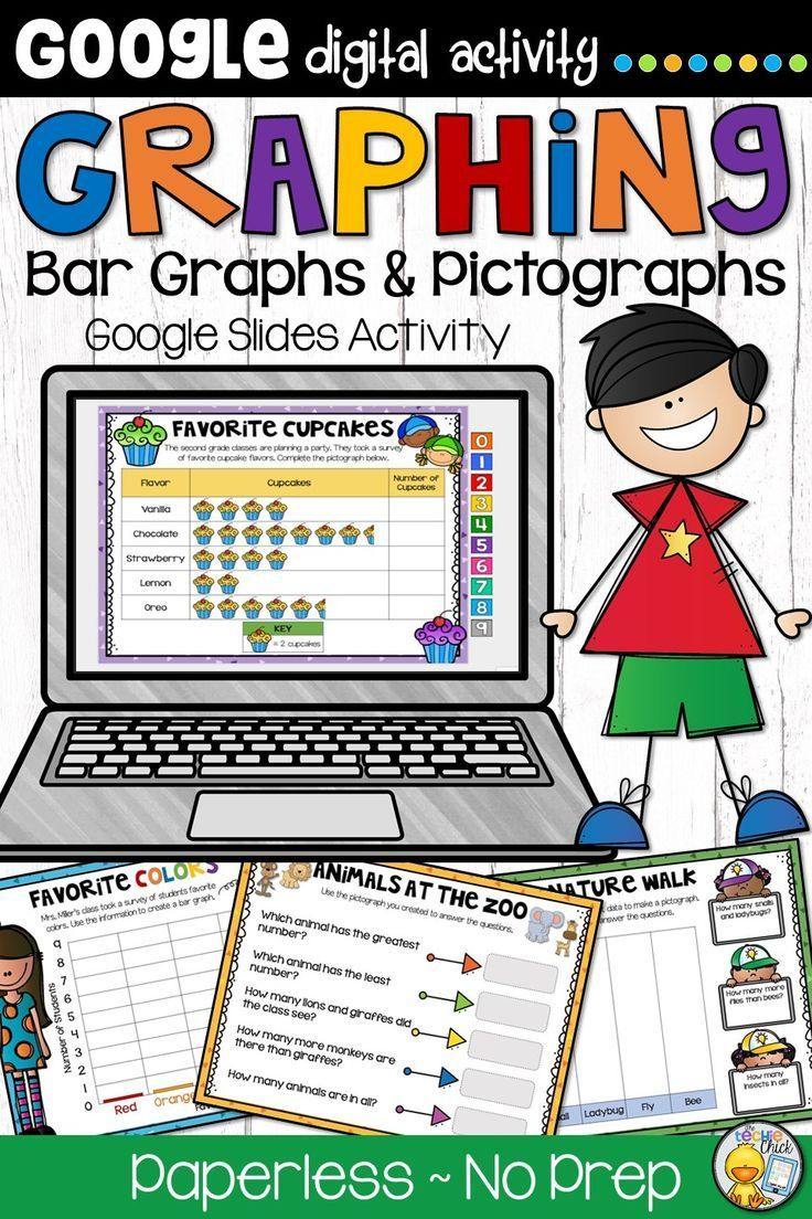 Are You Looking For A Fun Engaging Lesson To Practice Bar Graphs And Pictographs Do You Want A Digital Paper Graphing Activities Bar Graphs Google Classroom [ 1104 x 736 Pixel ]