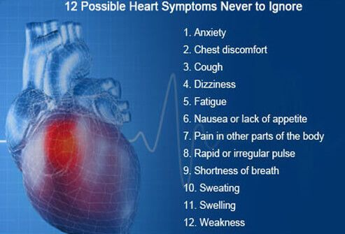 12 Possible Heart Symptoms Never to Ignore - Summary