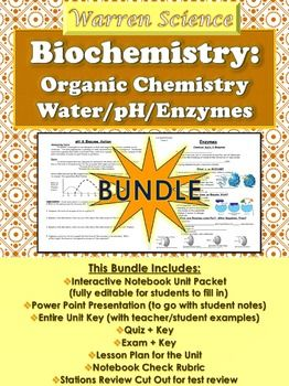 Water Chemistry: Prelim Notes