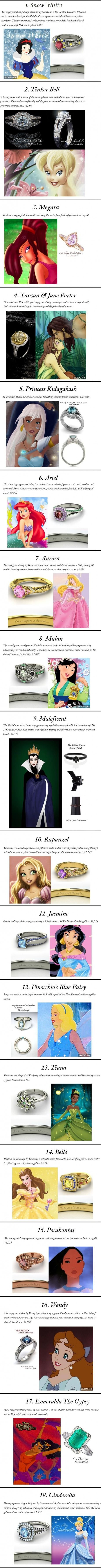 27 best disney princess wedding dresses images on pinterest