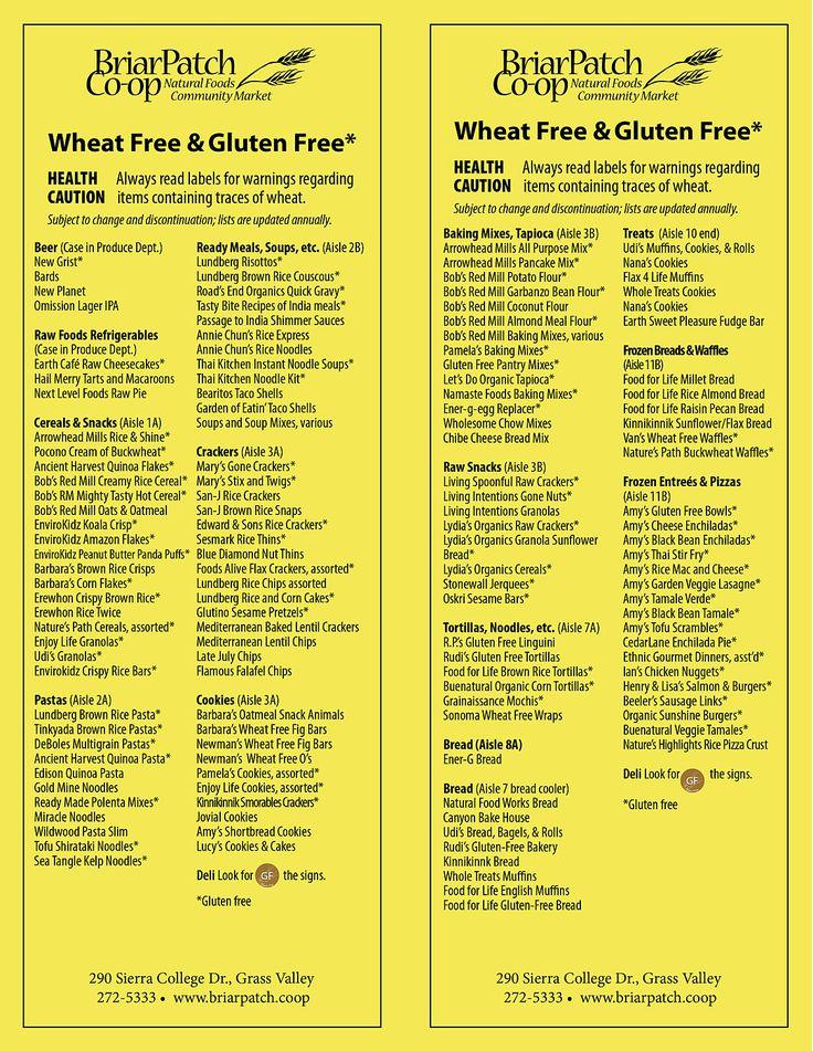 Download this Gluten Free Diet Foods... picture Gluten