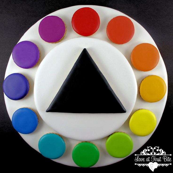 Cookies and Color: Color Theory ~ Back-to-Basics