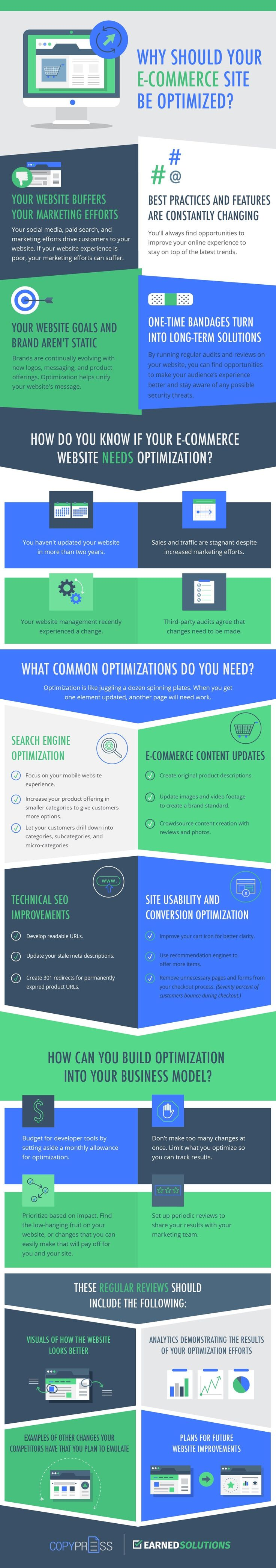 Why Should Your E-commerce Site be Optimized? - #infographic