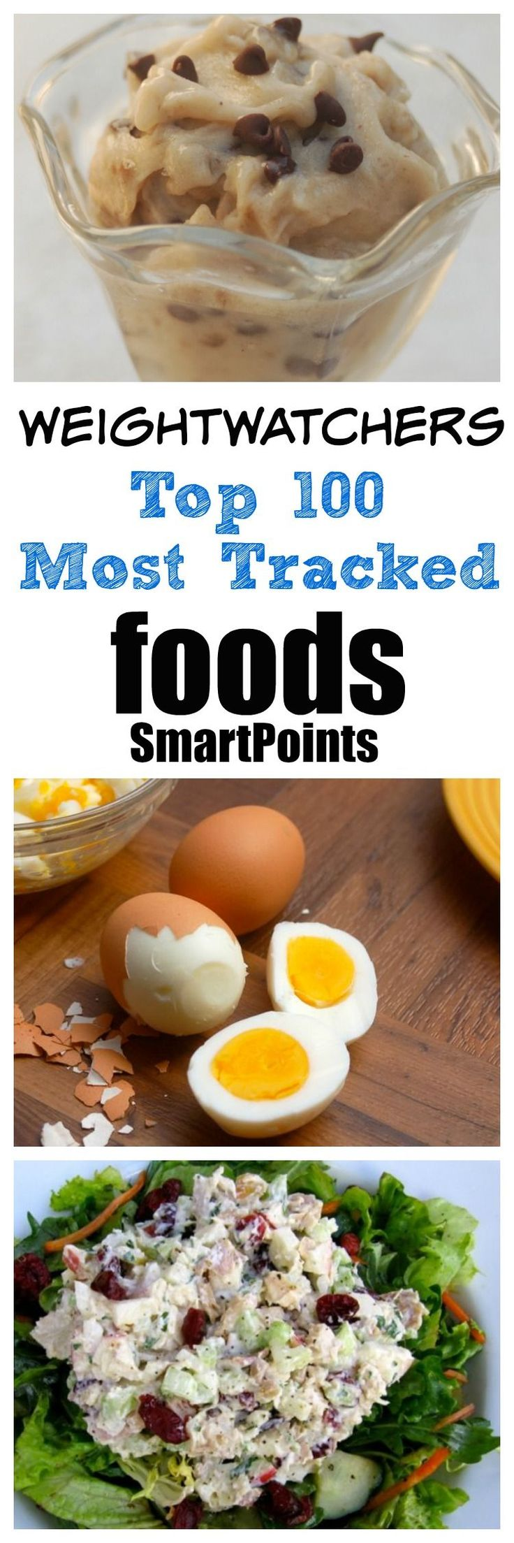Blue apron and weight watchers