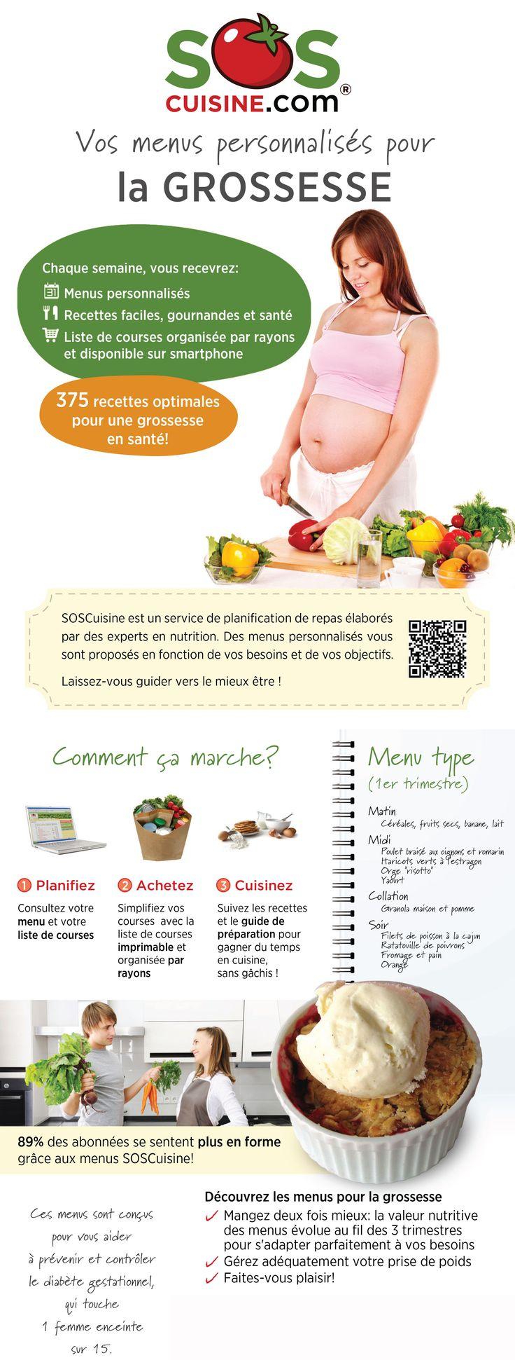 Une #alimentation équilibrée et adaptée est essentielle pour une #grossesse en santé.