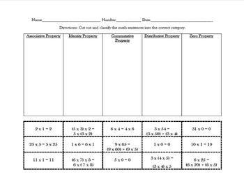 number multiplication property sort