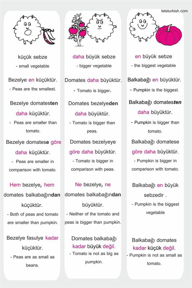 Comparison words in Turkish