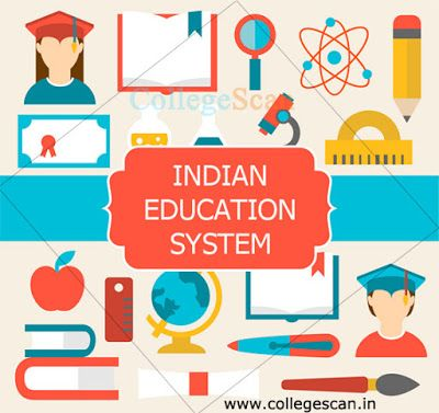 collegescan.in: Youth Voice: Education System in India