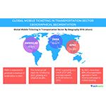 Growth of New Technologies to Boost the Global Mobile Ticketing Market in Transportation Sector Through 2021, Says Technavio