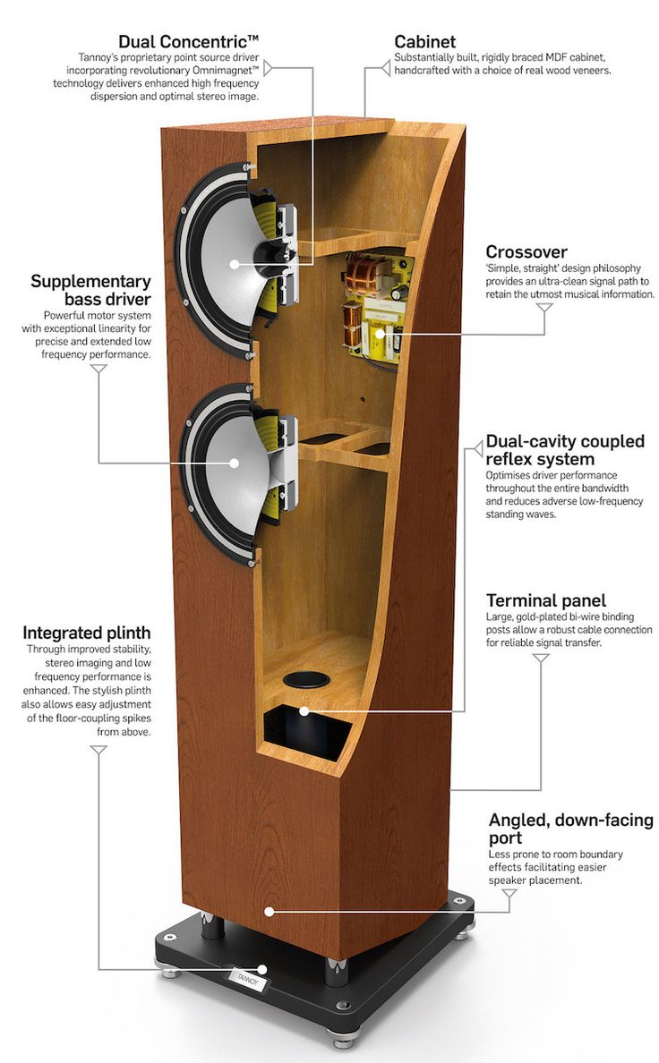 klipsch how to connect template speaker to media