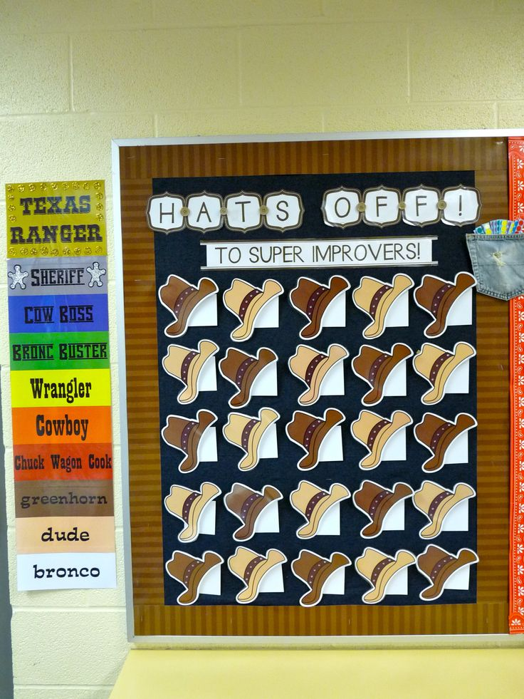 """Western-Themed Super Improvers Wall (Whole Brain Teaching) They used CTP's Western Hats 6"""" Designer Cut-Outs! Great classroom idea!"""