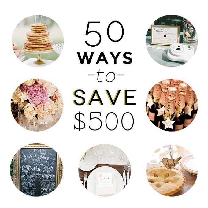 Wedding Planning On A Budget Ideas: 1000+ Ideas About Wedding Budget Planner On Pinterest