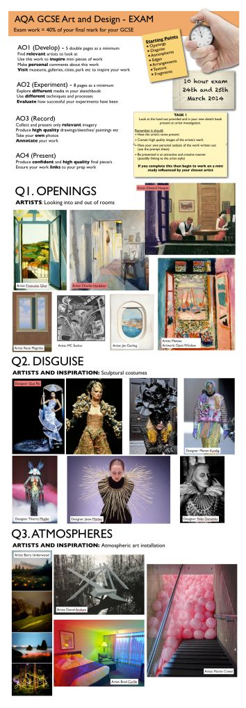 AQA GCSE Art Exam themes and Artists PowerPoint