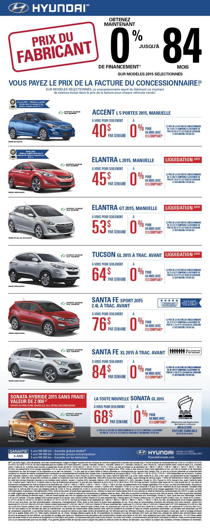 Promotion d'auto Hyundai Canada | Voiture pas chère | Financement d'automobile Hyundai