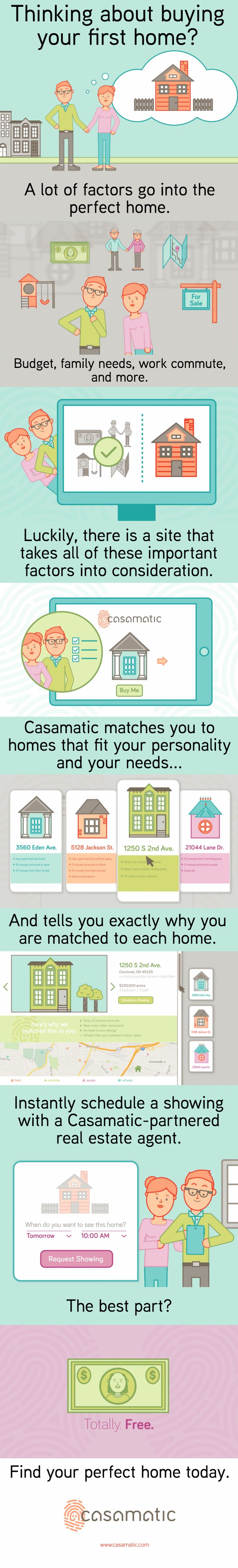 Casamatic instantly matches you to the perfect home.