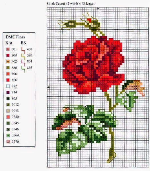 Punto croce - Schemi Gratis e Tutorial: Raccolta di schemi a tema rose