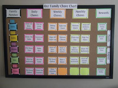 Family Chore Chart. Love this idea; might just have a print out rather than tacks....need to revisit this one.