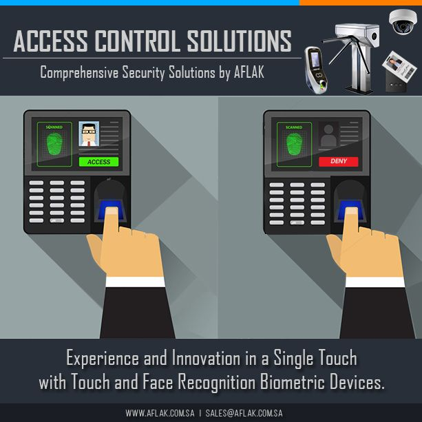 Complete  Attendance Solutions for your Organization by Aflak.