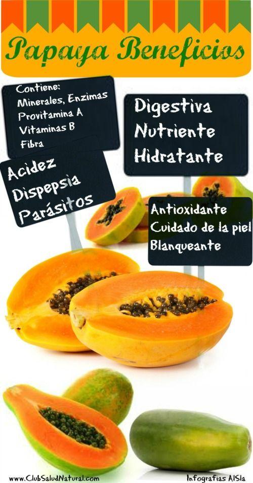 Papaya Beneficios de la Fruta que Activa la Digestión - Club Salud Natural #papaya#