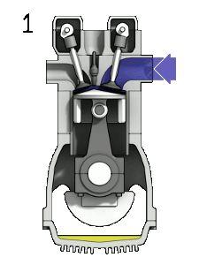 Potencia y par motor definen la fuerza que genera un motor #4strokeengine motor de 4 tiempos