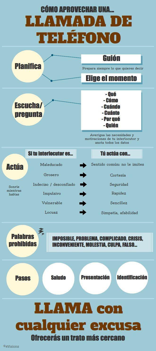 Cómo aprovechar una llamada de teléfono #infografia #infographic #marketing
