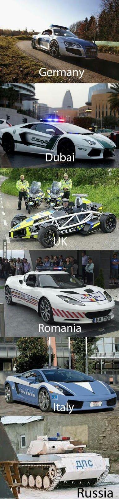 InstaCarros: Asi son los autos de los Policías en Europa