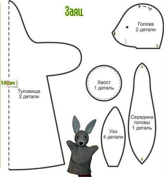 выкройка зайца на руку для кукольного театра