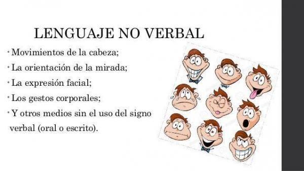 Qué Es El Lenguaje Verbal Y No Verbal Con Ejemplos Qué Es El Lenguaje No Verbal Lenguaje Verbal Lenguaje Verbal