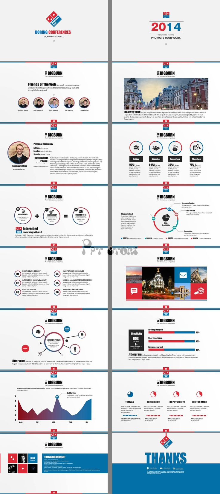 Best Slick Presos Images On Pinterest Presentation Layout - Fresh powerpoint business plan template scheme