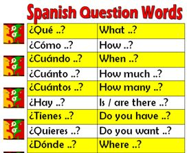 Spanish question words- Preguntar en español