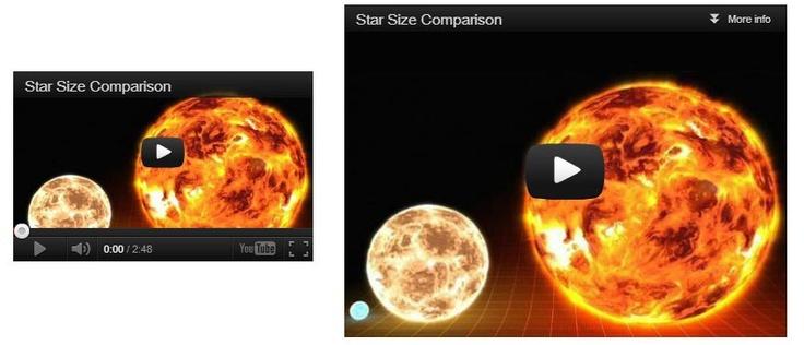 ¿De que tamaño se ven los videos en tu blog?