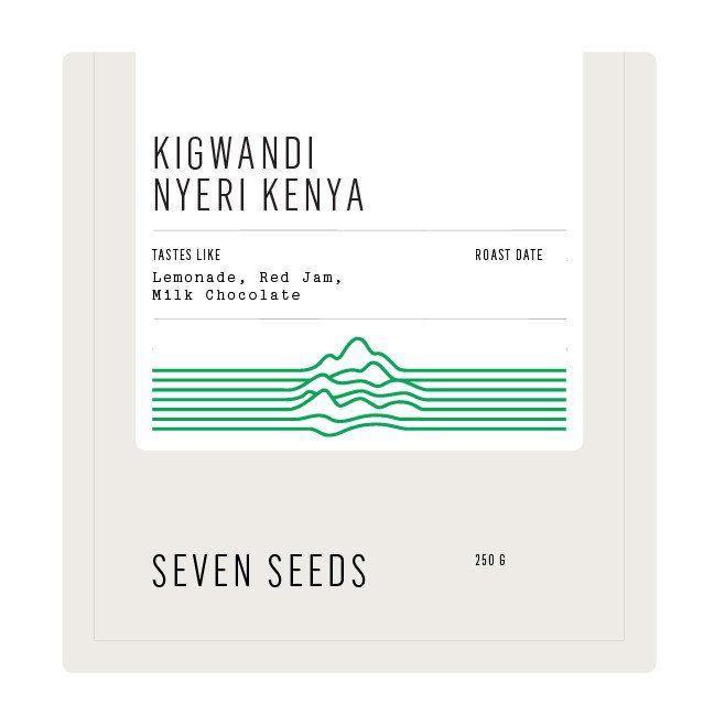 Kenya Kigwandi