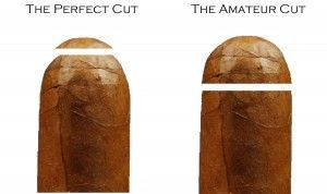 Buy Cigars Online  - The Perfect Cigar Cut